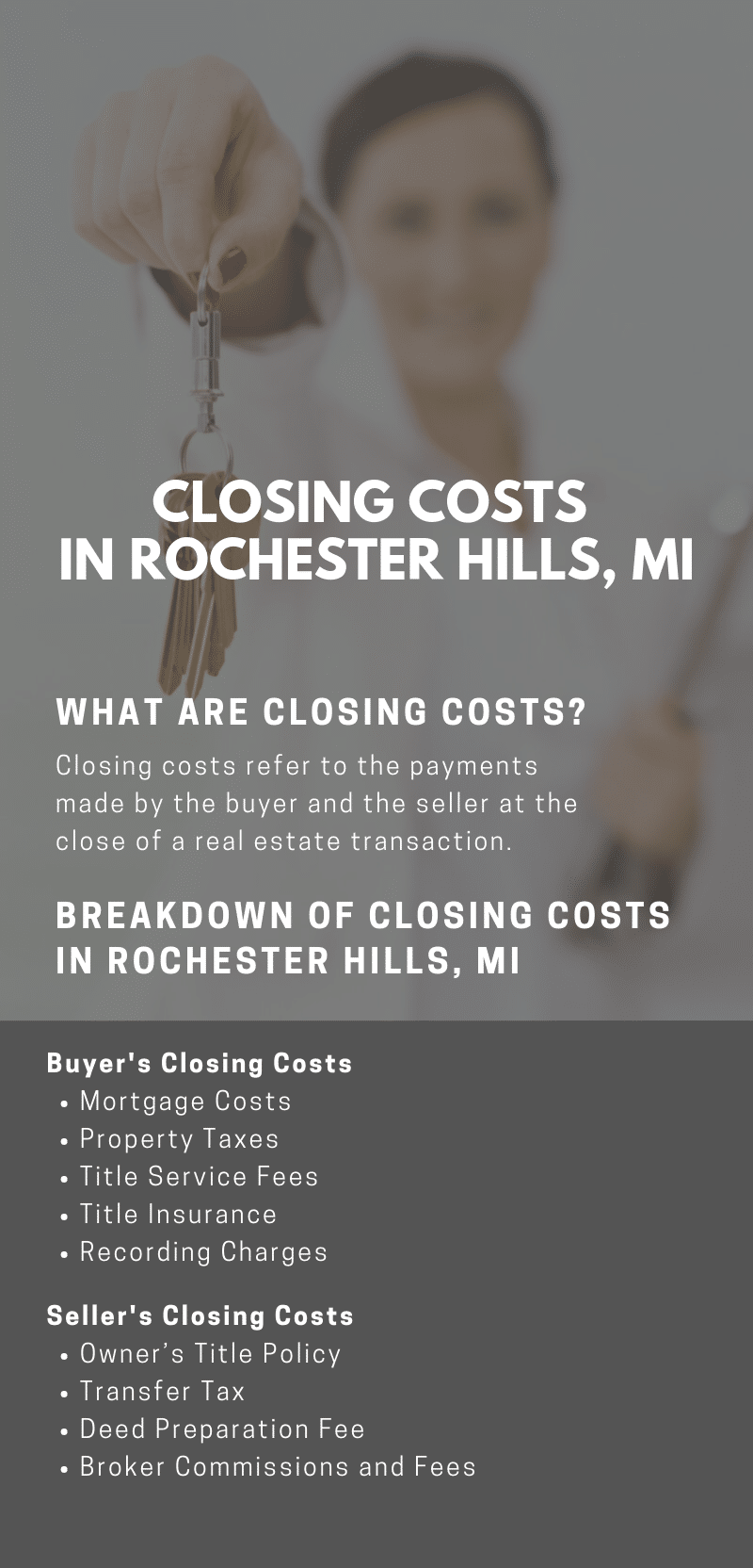 Infographic Showing the Closing Costs in Rochester Hills, MI